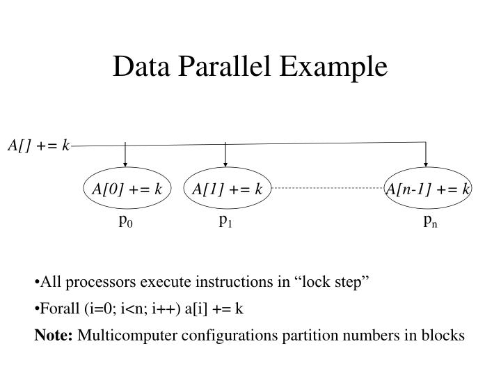 Data Parallel Example