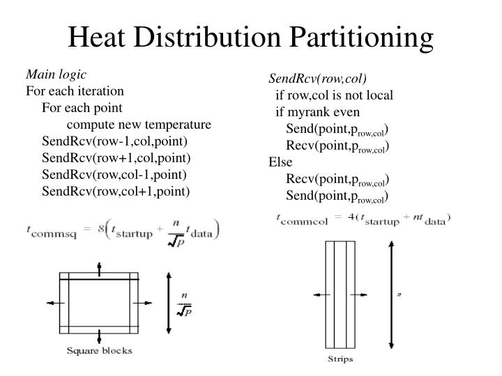 Heat Distribution Partitioning