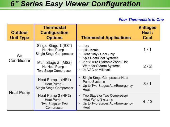 "6"" Series Easy Viewer Configuration"