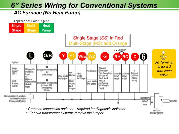 "6"" Series Wiring for Conventional Systems"