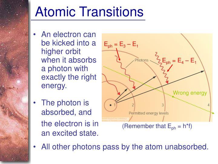 Atomic Transitions