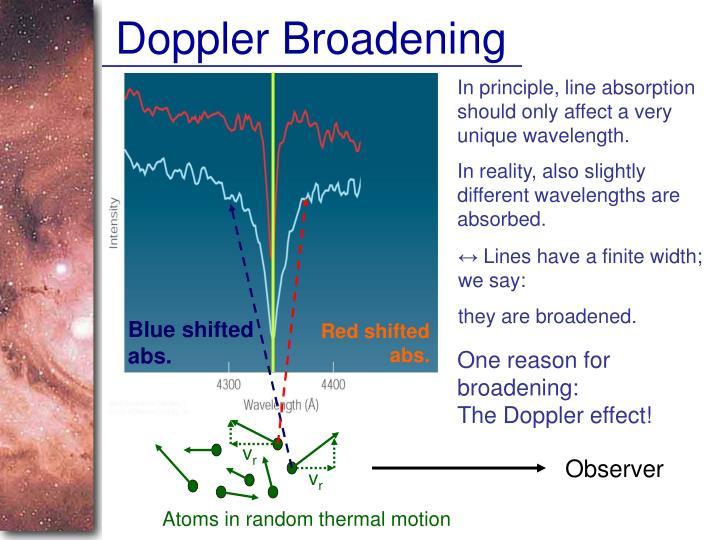 Doppler Broadening