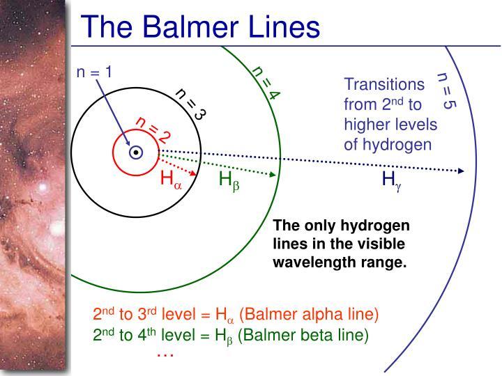 The Balmer Lines