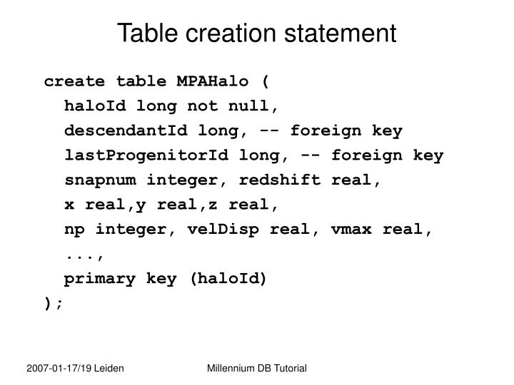 Table creation statement