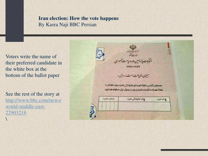 Iran election: How the vote happens