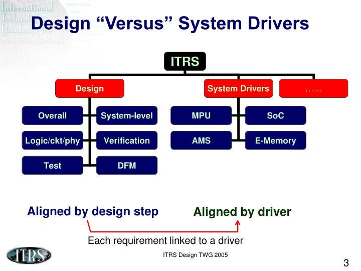 Design versus system drivers