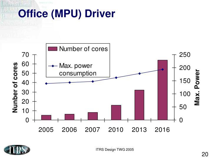 Office (MPU) Driver