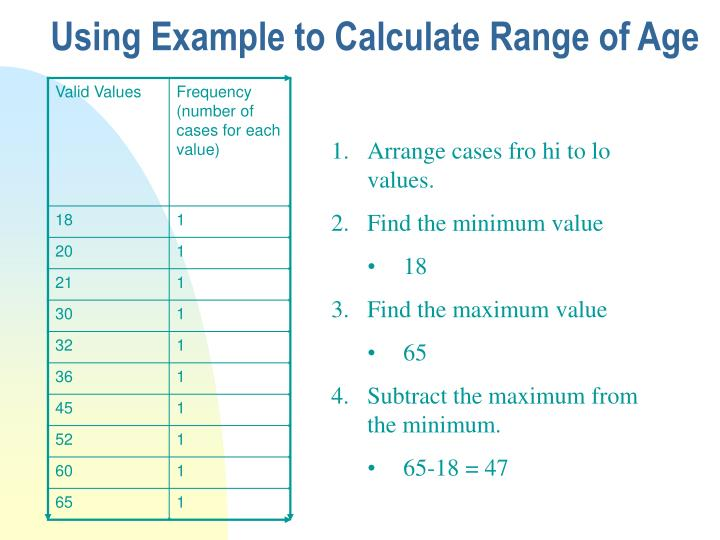 Using Example to Calculate Range of Age