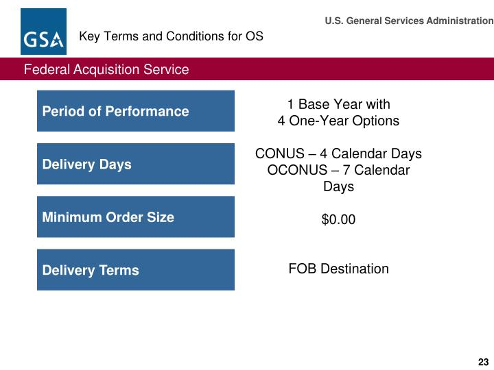 Key Terms and Conditions for OS