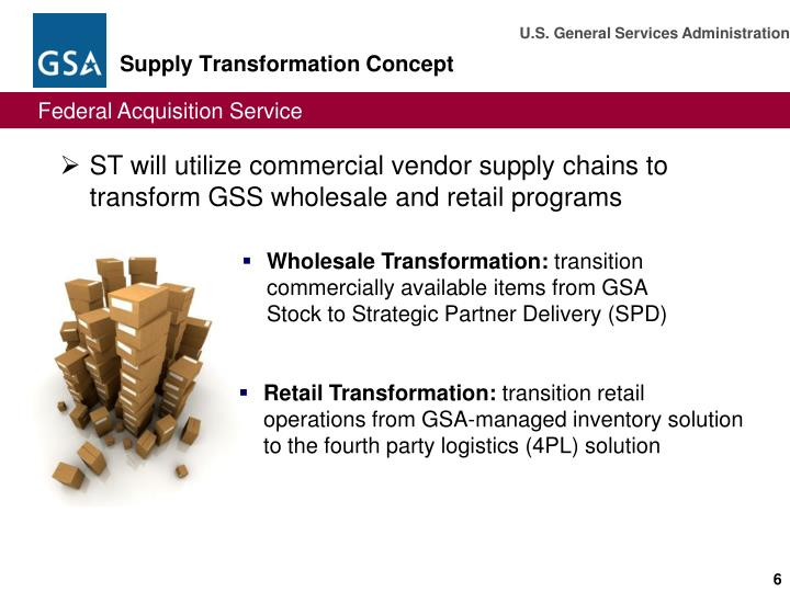 Supply Transformation Concept