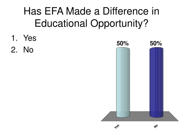 Has EFA Made a Difference in Educational Opportunity?