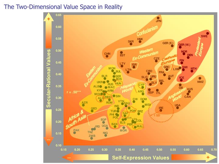 The Two-Dimensional Value Space in Reality