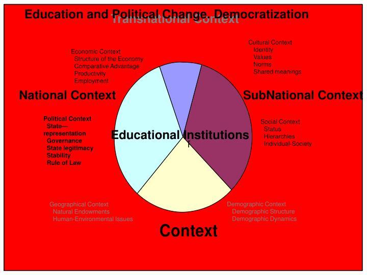 Education and Political Change. Democratization