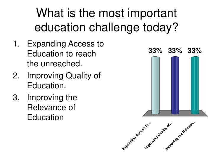 What is the most important education challenge today?