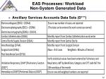 eas processes workload non system generated data1