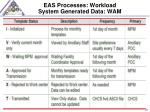 eas processes workload system generated data wam1
