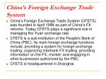 china s foreign exchange trade system