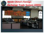 inside china s foreign exchange trade system 2003
