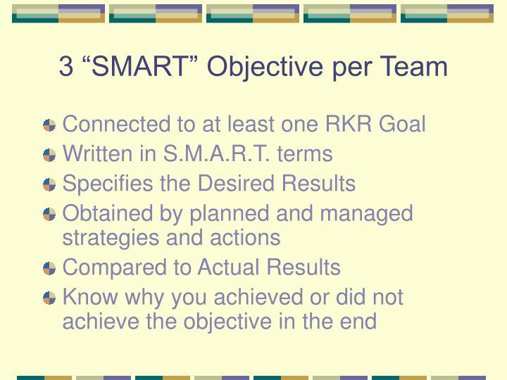 3 smart objective per team
