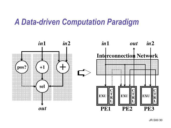 A Data-driven Computation Paradigm