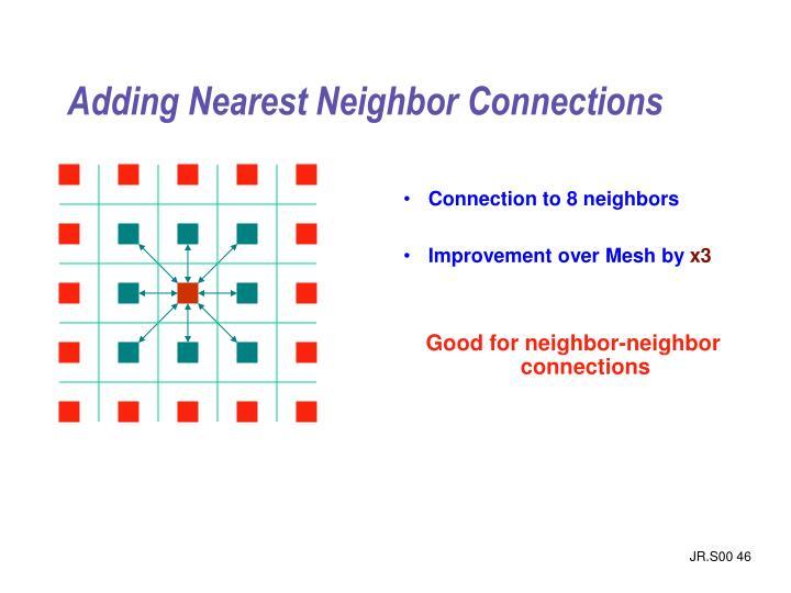 Adding Nearest Neighbor Connections