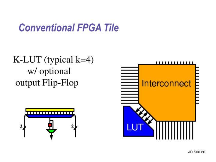 Conventional FPGA Tile