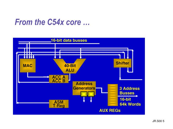 From the C54x core …