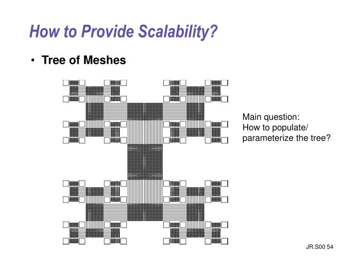 How to Provide Scalability?