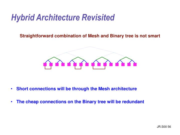 Hybrid Architecture Revisited