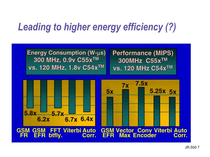 Leading to higher energy efficiency (?)