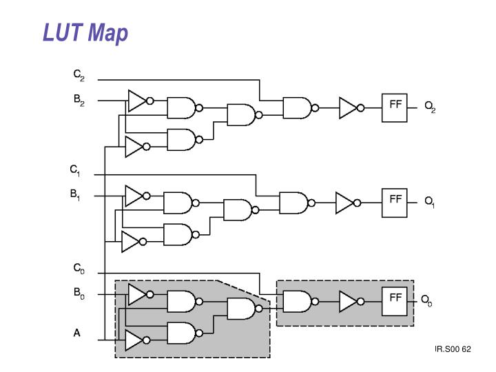 LUT Map
