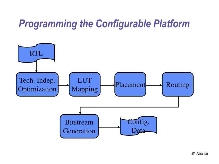 Programming the Configurable Platform