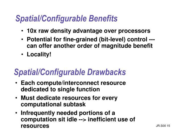 Spatial/Configurable Benefits