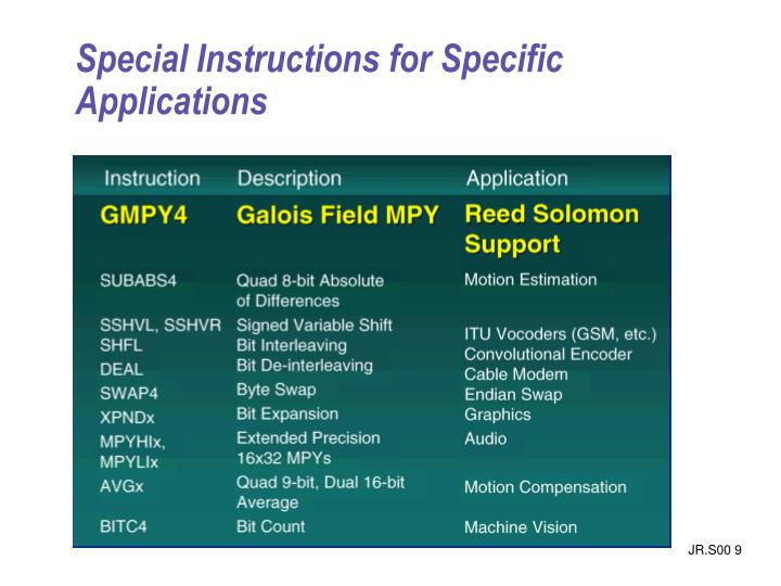 Special Instructions for Specific Applications