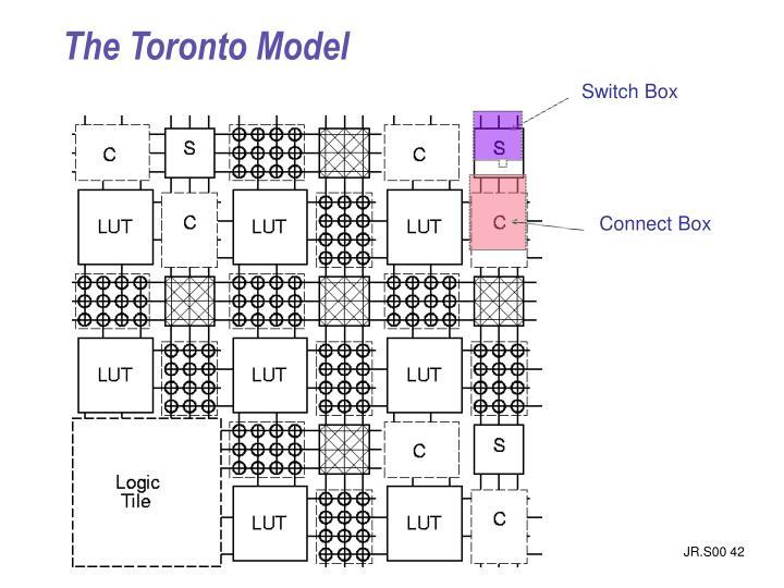 The Toronto Model