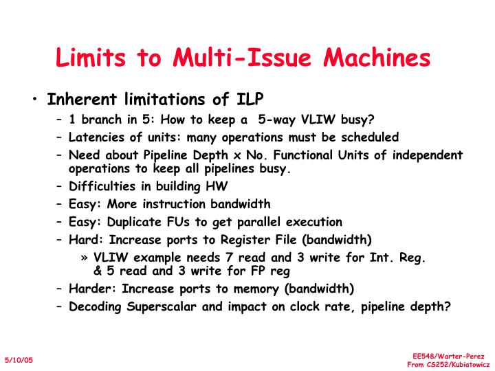 Limits to Multi-Issue Machines
