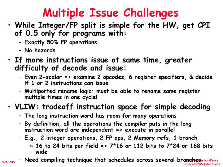 Multiple Issue Challenges
