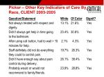 picker other key indicators of care by race client 2003 2005