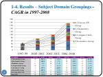 1 4 results subject domain groupings cagr in 1997 2008