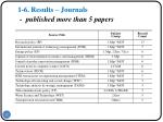 1 6 results journals published more than 5 papers