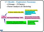 1 7 results exploratory taxonomy 4 groups 9 clusters factor analysis clustering