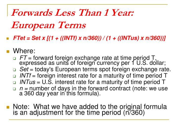 Forwards Less Than 1 Year: European Terms