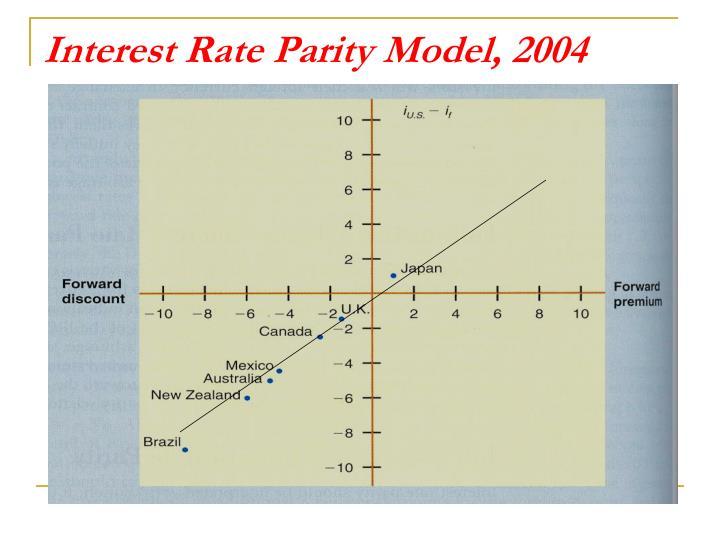 Interest Rate Parity Model, 2004