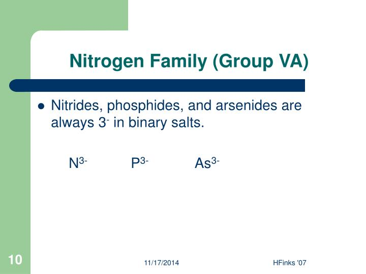 Nitrogen Family (Group VA)