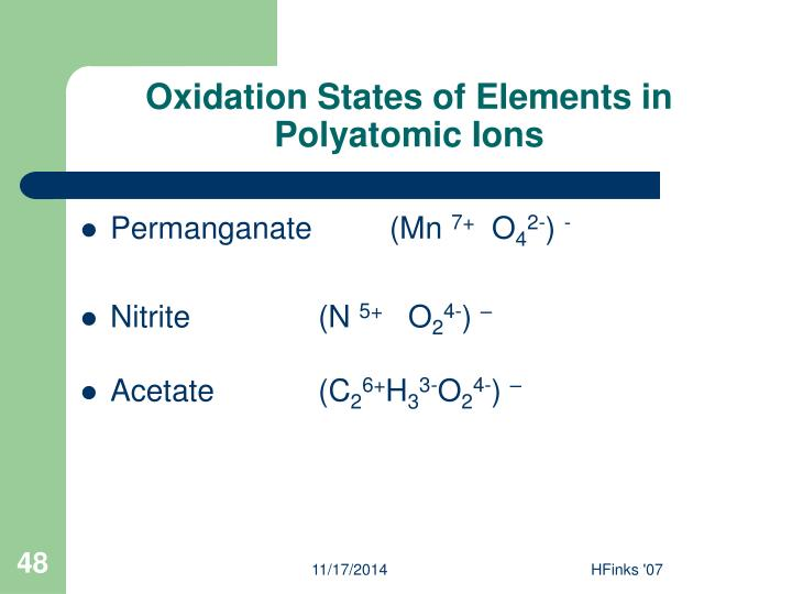 Oxidation States of Elements in Polyatomic Ions