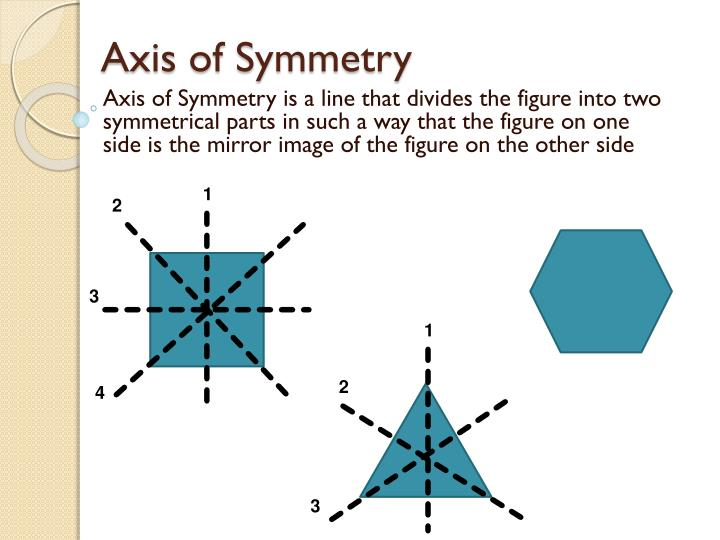 Axis of Symmetry