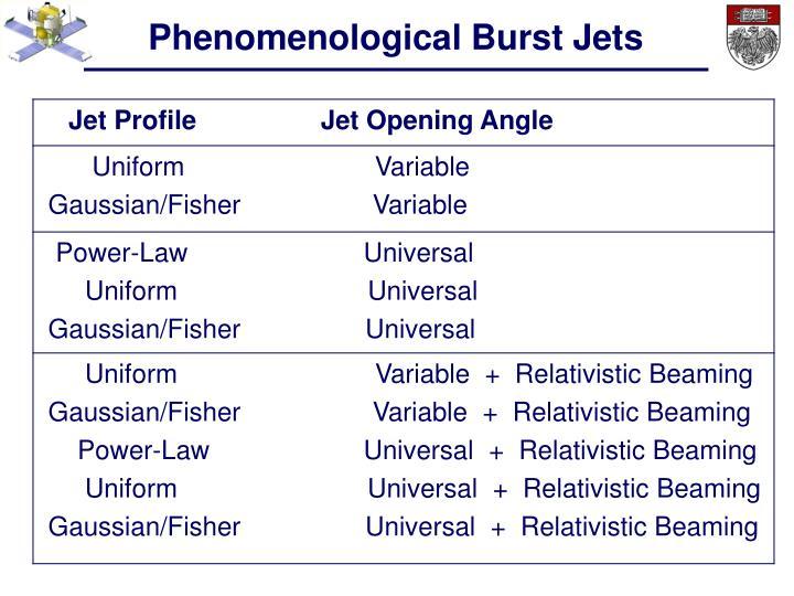 Phenomenological Burst Jets