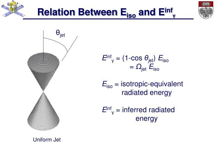 Relation Between E