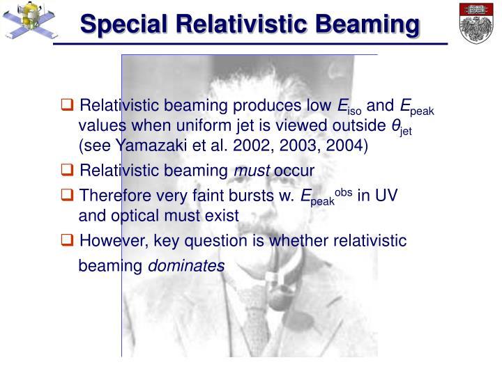 Special Relativistic Beaming