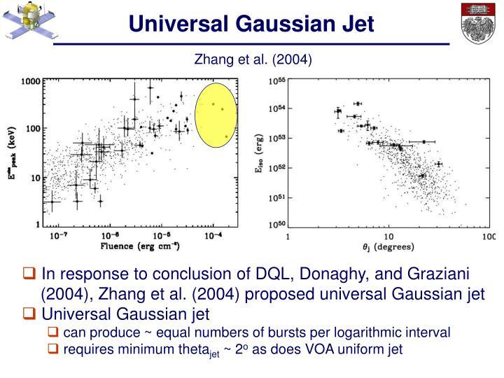 Universal Gaussian Jet